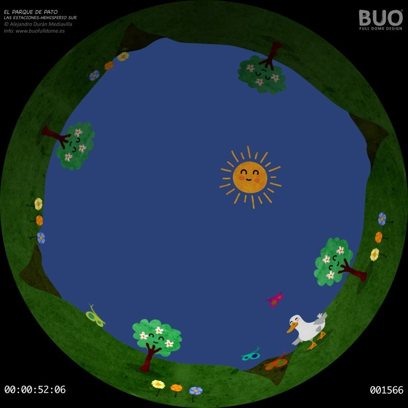 Pato y Las Estaciones. Hemisferio Sur (15 min. aprox.)