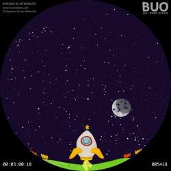 Astronaut Apprentice Digital Planetarium Childhood Education Movie. Astronomy.