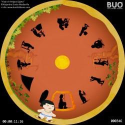 Viaje al Antiguo Egipto. Planetario Digital. Infantil. Fulldome.