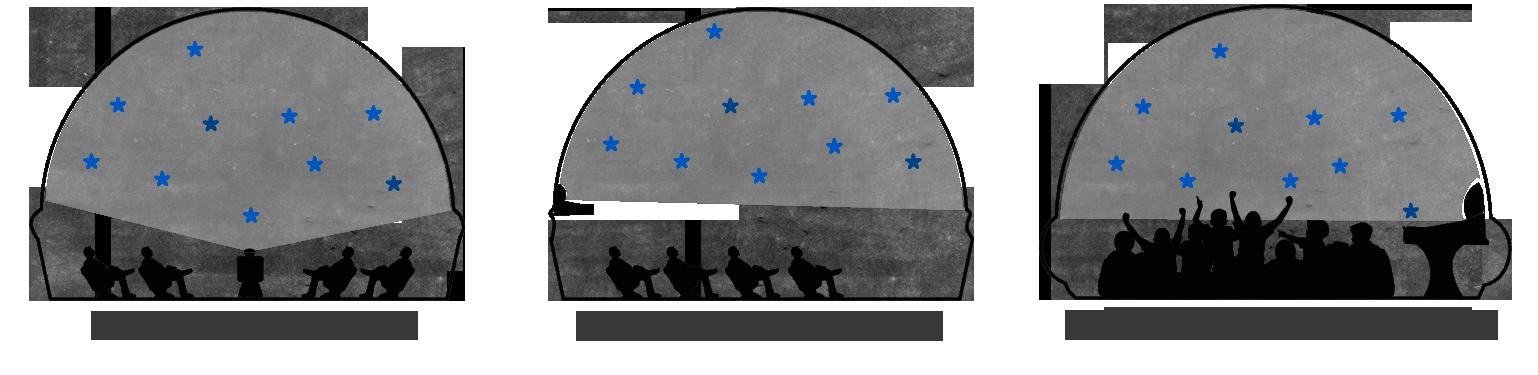 planetario digital planetarium fulldome projector proyector fisheye spherical mirror espejo esferico ojo de pez peliculas publico